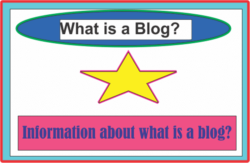 what is blog hindi